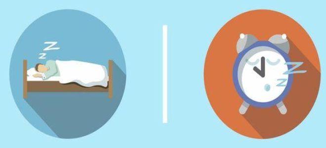 Способы восстановления оптимального режима сна и бодрствования