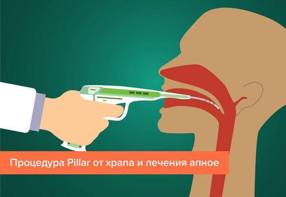 схема помощь при апноэ
